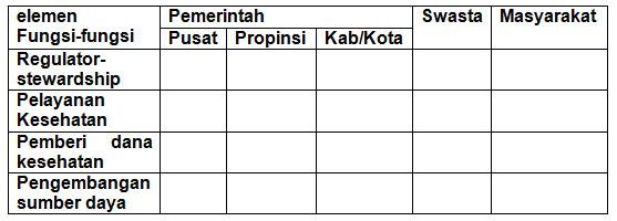 tabelll